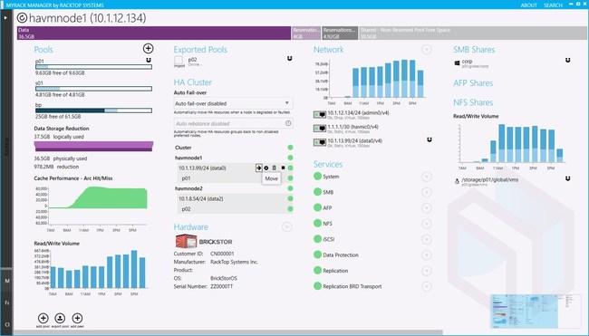 myRack data management platform preview