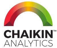 Chaikin Analytics