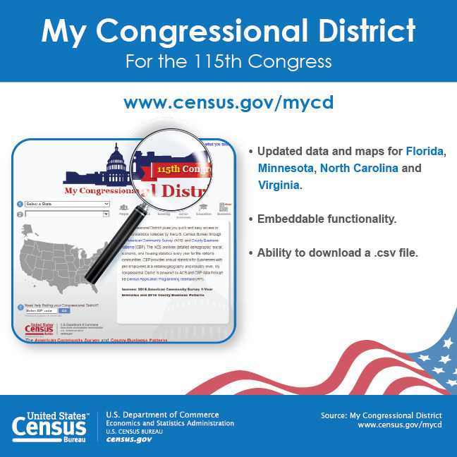 Recent updates to My Congressional District include updated data and maps for Florida, Minnesota, North Carolina and Virginia; embeddable functionality; and the ability to download a .csv file.