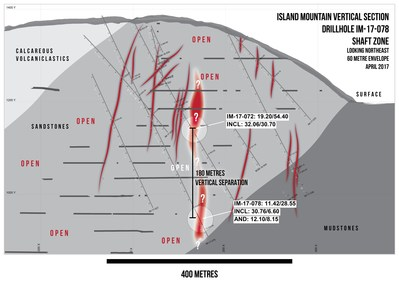 Island Mountain Vertical Section - Drillhole IM-17-078 (CNW Group/Barkerville Gold Mines Ltd.)