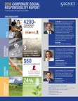Signet Jewelers Releases Corporate Social Responsibility Report Detailing Industry-Leading Responsible Sourcing, CSR Initiatives