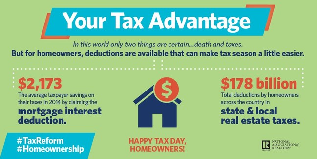 It's Tax Day! Here Are Two Deductions for Homeowners That Can Make the Day Easier, according to the National Association of Realtors.