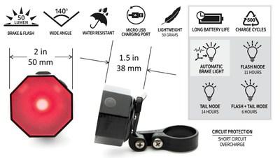 Stoptix Bicycle Brake Light