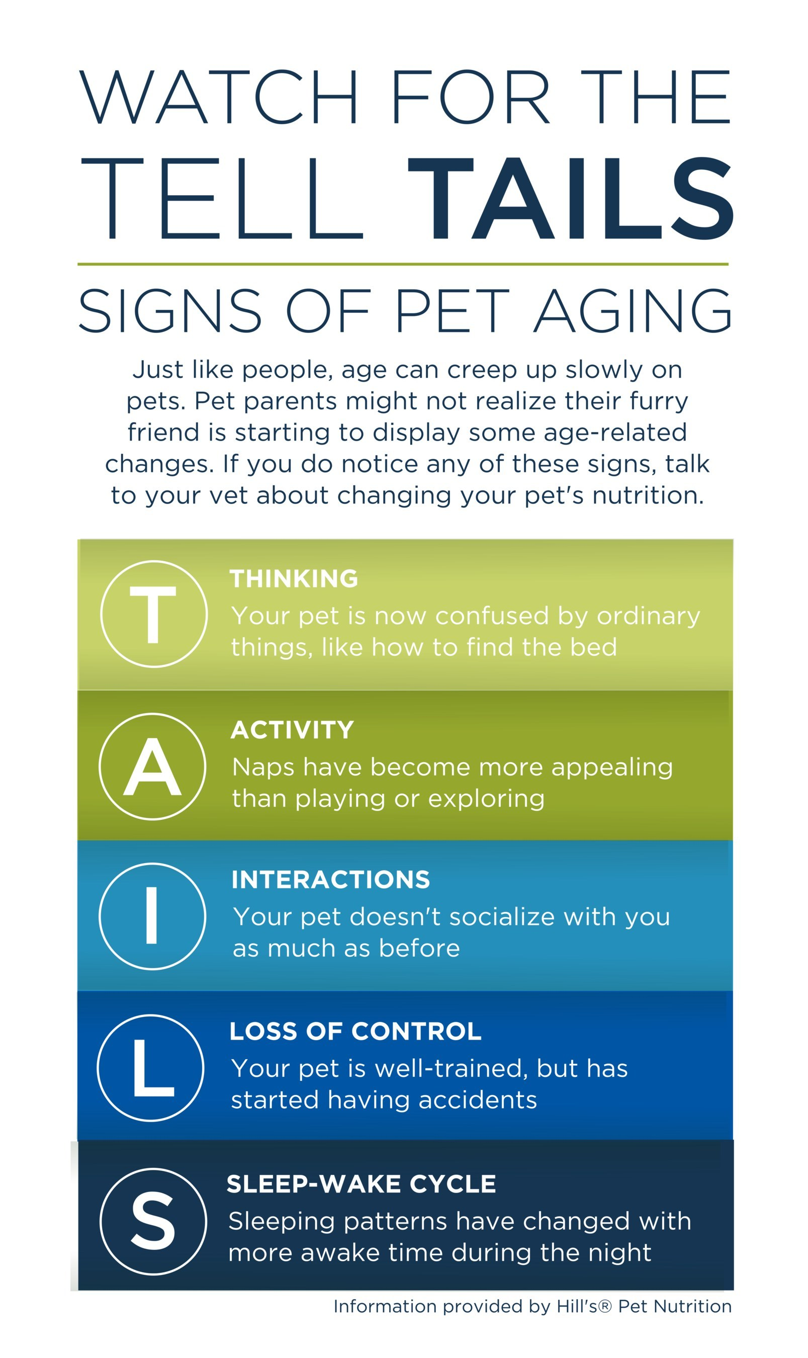 (PRNewsfoto/Hill's Pet Nutrition)
