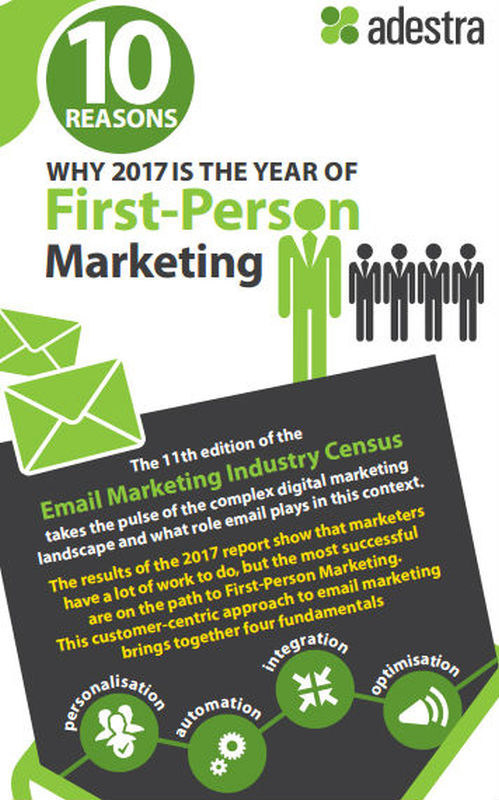 View the full infographic at http://www.adestra.com/resources/infographics/ 10-reasons-why-2017-is-the-year-of-first-person-marketing (PRNewsfoto/Adestra)
