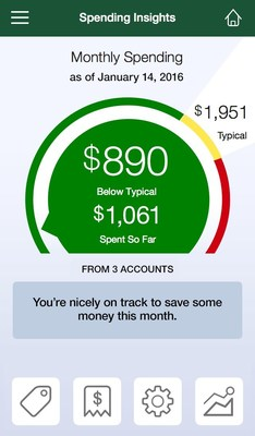 Close to 1 Million Canadians are using TD MySpend, a mobile money management app that makes it easier to track their spending habits. The app features a traffic-light coloured Spending Insights meter updates in real-time with each transaction to provide a quick snapshot of whether a customer is above, at, or below their typical monthly spending habits. (CNW Group/TD Bank Group)