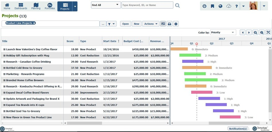 Innotas by Planview makes it easy to visualize a timeline of projects in the portfolio to quickly determine gaps and overlaps.