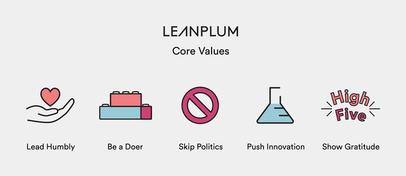 Leanplum invests heavily in its people, culture and values.