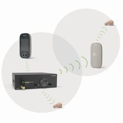 Roger Earpiece System allows full coverage wherever you are (PRNewsfoto/Phonak Communications AG)