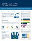 """Survey Shows """"Made in America"""" Resonates with Small Business Shoppers"""