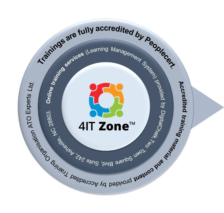 4IT Zone Circle, 4IT Zone courses, Prince2, Prince2 Foundation