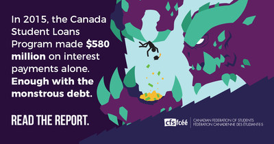 Enough with the monstrous debt. (CNW Group/Canadian Federation of Students)