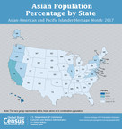 U.S. Census Bureau Facts for Features: Asian-American and Pacific Islander Heritage Month: May 2017