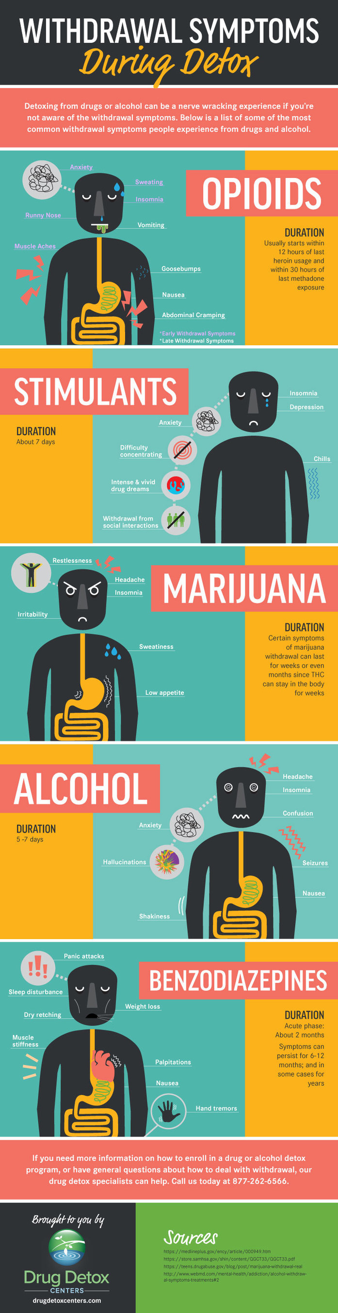 Most common drug and alcohol withdrawal symptoms individuals experience during drug or alcohol detox.