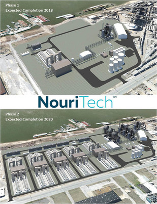 Rendering of NouriTech facility