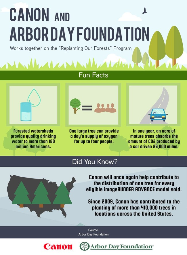 """Learn how Canon and the Arbor Day Foundation work together on the """"Replanting Our Forests"""" program."""
