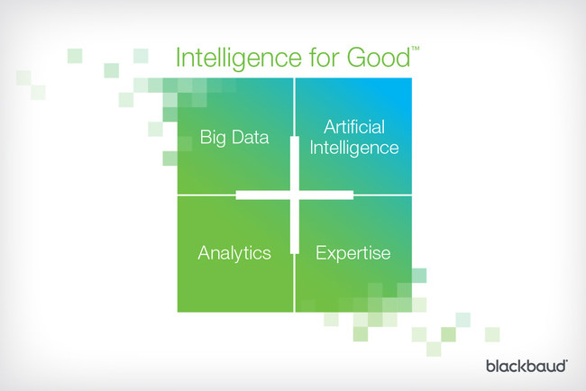 Blackbaud's Intelligence for Good