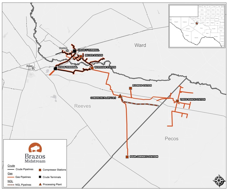 Brazos Midstream provides crude oil gathering, natural gas gathering and processing, compression, treating, condensate handling and stabilization. Brazos currently owns and operates approximately 185 miles of natural gas and crude oil pipeline, a natural gas processing complex and 50,000 barrels of crude oil storage in the Delaware Basin.