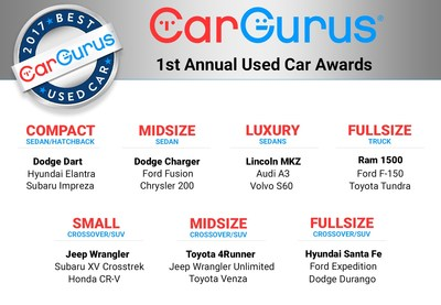 CarGurus Announces First-Annual Best Used Car Awards