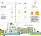 Itau Unibanco presents a study on the socio-economic impacts of its operations and activities in Brazil