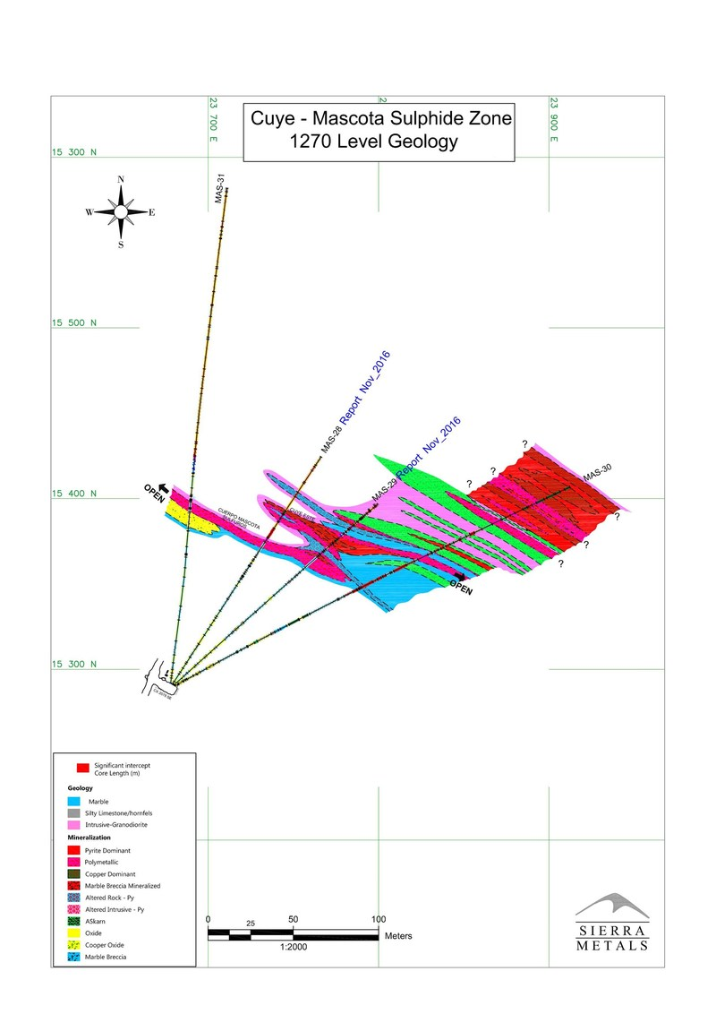 Figure 3 - Plan View - Level 1270: Plan view location of drill 30 vs discovery drill holes reported in November 2016. (CNW Group/Sierra Metals Inc.)