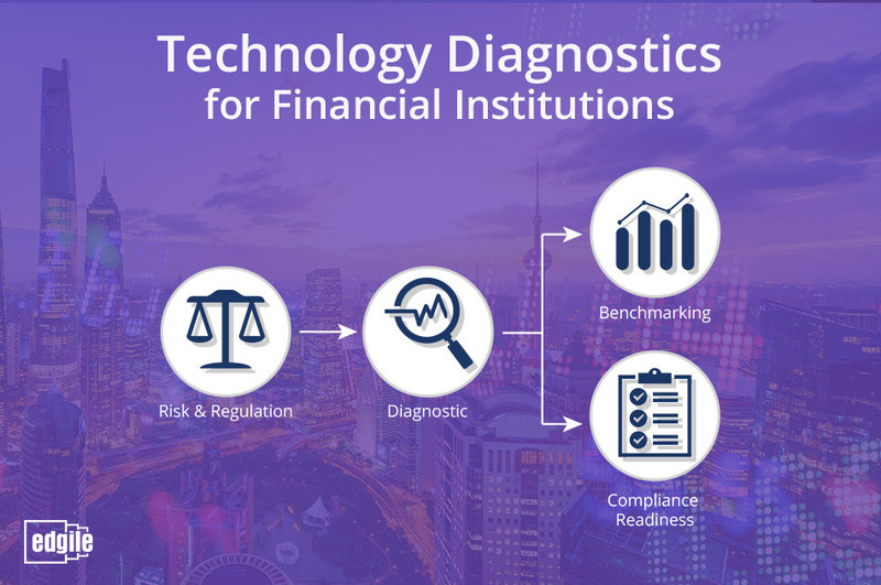 """With increased regulatory scrutiny coupled with greater personal liability of the Board and C-Suite imposed by new laws it is now more important than ever for security and risk executives to understand the depth of their risks and exposure."" Edgile's Technology Diagnostics Managed Service provides financial institutions with deep and broad industry-specific insights to assess their risk, demonstrate compliance and make investments in security that materially reduce risk. www.edgile.com"