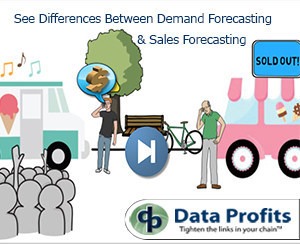 Data Profits' New Video Shows the Difference: Demand Forecasting vs Sales Forecasting for Inventory Replenishment in Retail and Wholesale