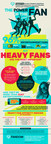 """Big Fans Also Big Influencers and Spenders, According to """"The Power of the Fan"""" Study from FANDOM and comScore"""