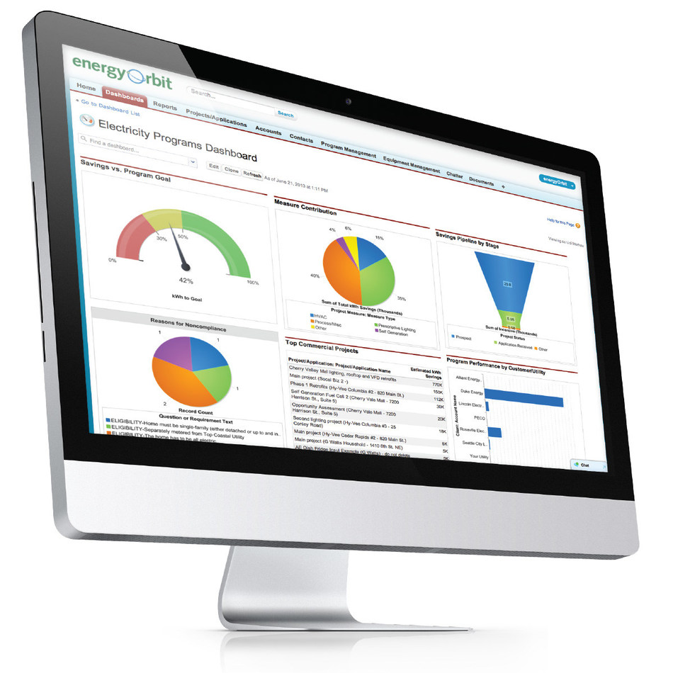MRES and its members can utilize the energyOrbit cloud DSM operations platform to streamline the tracking and reporting for programs that fall under the MRES Bright Energy Solutions portfolio, including rebates that are offered for members and their customers who install energy-efficient equipment.