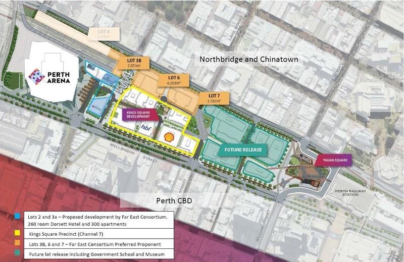 Perth City Link Masterplan