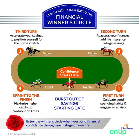 How to Jockey Your Way to the Financial  Winner's Circle