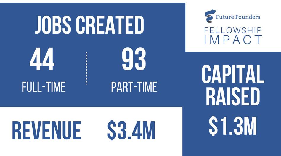 Future Founders Fellowship Impact