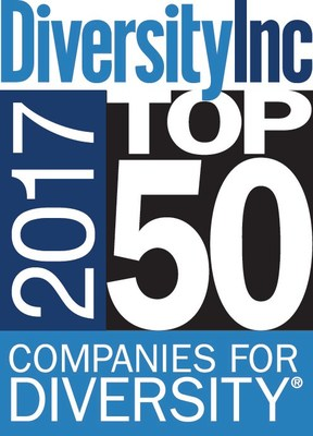 Wyndham Worldwide has been named among the DiversityInc Top 50 Companies for Diversity, ranking in the top 25 for the first time. As #24 for 2017, Wyndham Worldwide is also among the Top Companies for Diversity Councils and LGBT Employees (May 3, 2017).