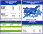Centris® Residential Sales Statistics - April 2017 (CNW Group/Greater Montréal Real Estate Board)