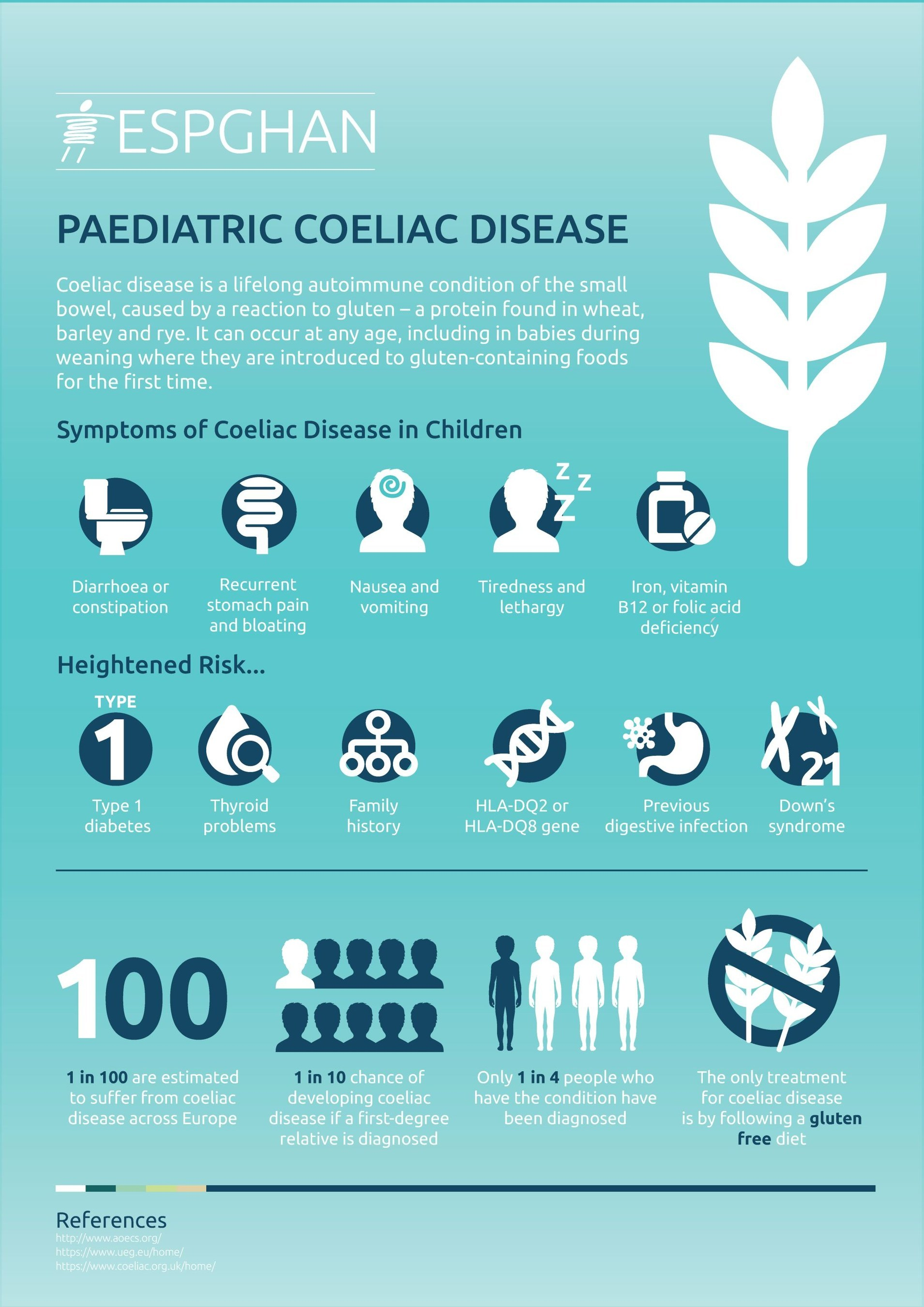 Ceoliac disease in children (PRNewsfoto/ESPGHAN)