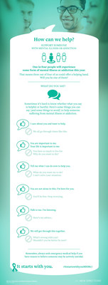 Infographic: What to say and how to help someone with mental illness or addiction