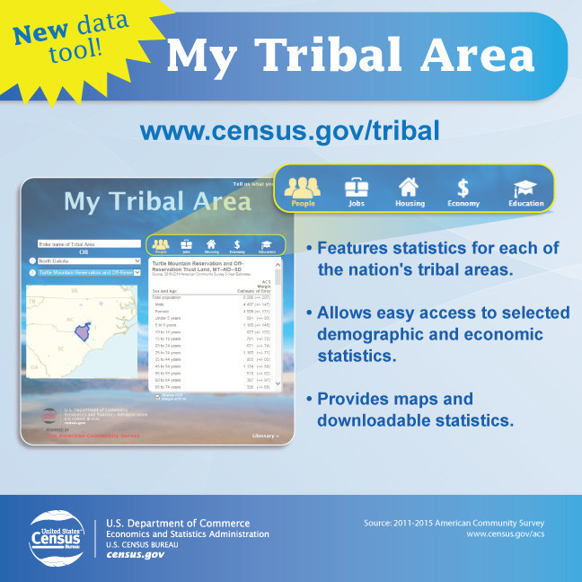 Today the U.S. Census Bureau launched the My Tribal Area Data tool. My Tribal Area allows easy access to select demographic and economic statistics for each of the nation's tribal areas.