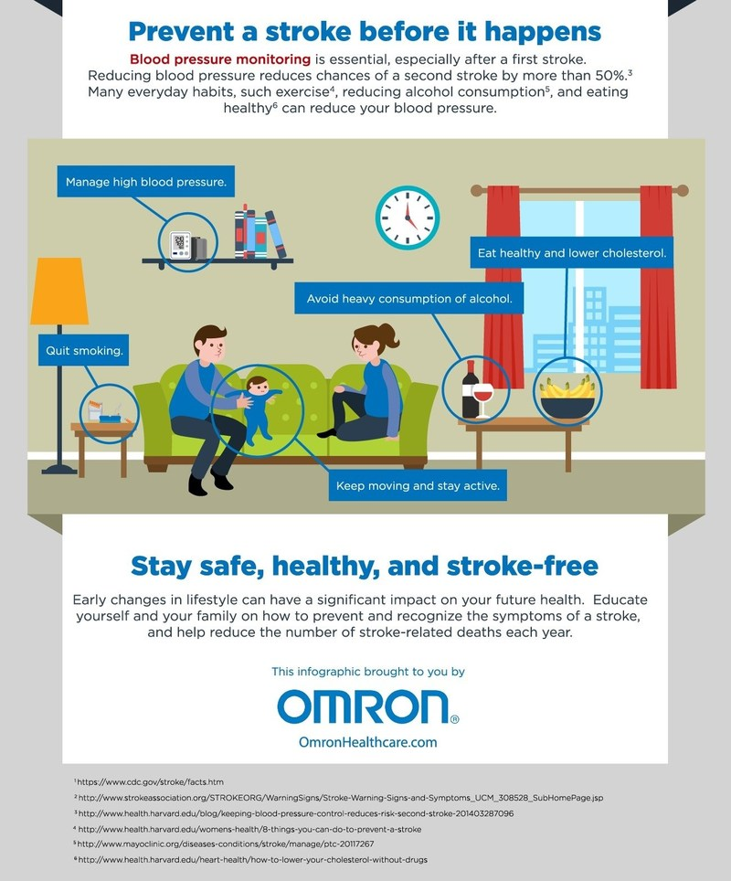 Managing hypertension and monitoring your blood pressure can help prevent a stroke. Omron Healthcare supports National Stroke Awareness Month.