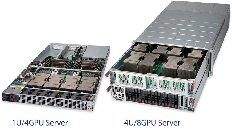 Supermicro's 1U/4GPU and 4U/8GPU SuperServers® provides maximum performance for deep learning workloads