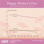 U.S. Census Bureau Facts for Features: Mother's Day: May 14, 2017