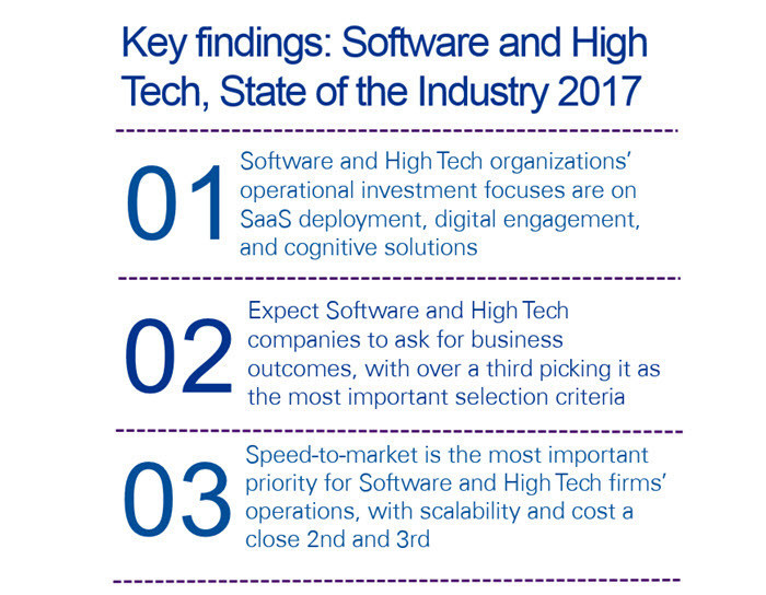 KPMG/HFS State of the Outsourcing Industry 2017 report shows Software and High Tech priority findings.