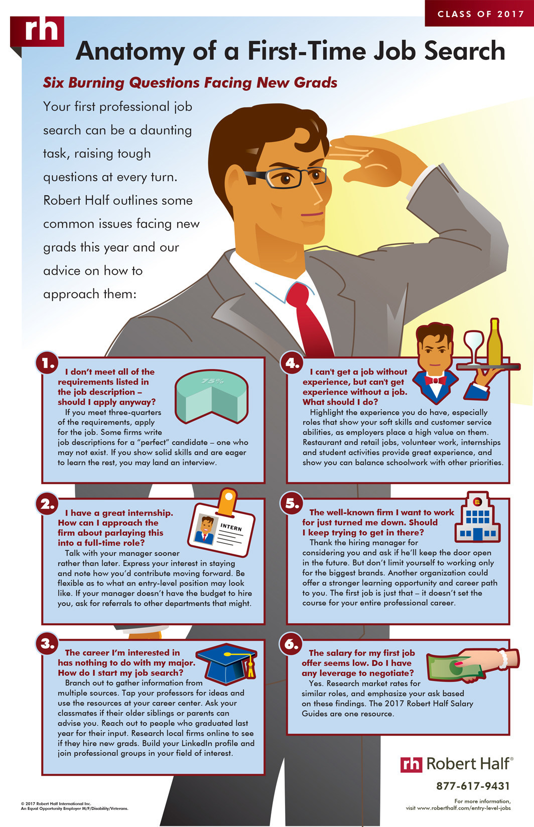 Anatomy of a First-Time Job Search