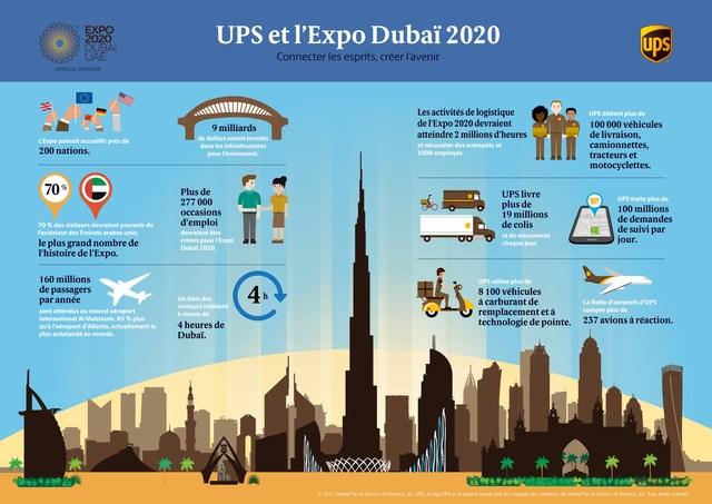 UPS et l'Expo Dubaï 2020 (Groupe CNW/UPS Canada Ltee.)