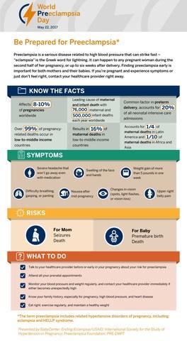 World Preeclampsia Day - Be Prepared Before Lightning Strikes