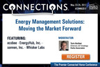 Parks Associates: 40-50% of Consumers Find Individual Energy Monitoring Services Appealing