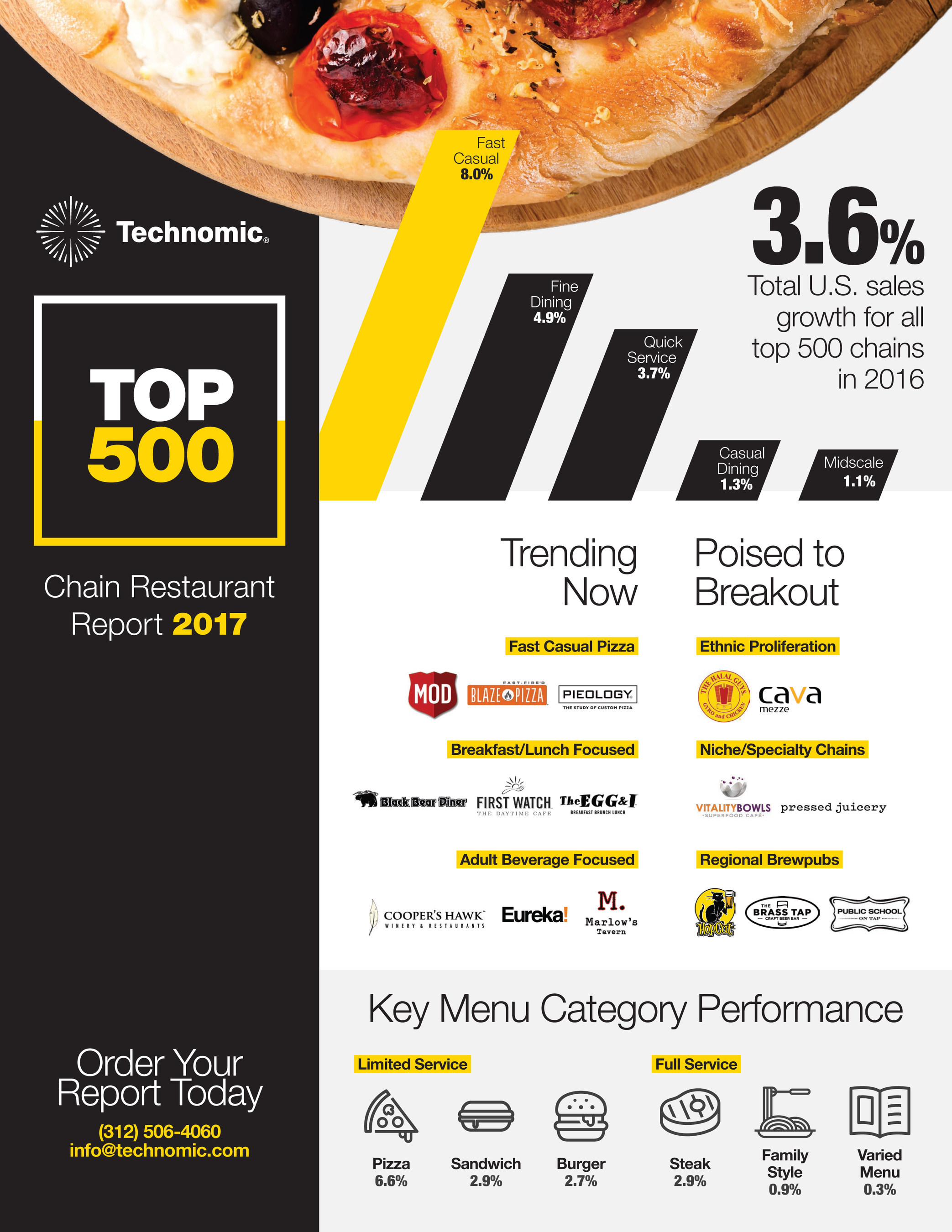 Technomic 2017 Top 500 Chain Restaurant Report