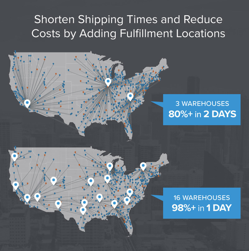 FLEXE Next-Day Delivery enables e-commerce brands to access the largest network of fulfillment centers in the country and, in turn, reach 98 percent of the U.S. population via next-day ground shipping.