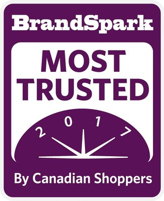2017 BrandSpark Most Trusted Award (CNW Group/BrandSpark International)