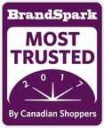 Canada's most trusted consumer packaged goods (CPG) brands announced: 20,000 Canadians vote for their most trusted brands in national survey