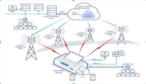 Mantaro Networks